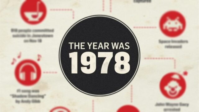 1978-640x360 20 Facts: The Year That Was 1978