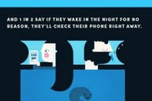 Getting In Bed With Gadgets (Infographic)