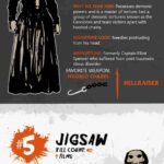 Worlds Deadliest Horror Villain Infographic 150x150 Star Wars vs Star Trek (Infographic)