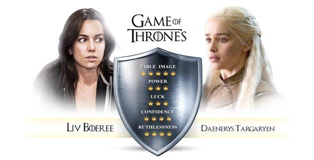 Khaleesi 6 Amazing Personalities Combined Between Games of Thrones and Poker