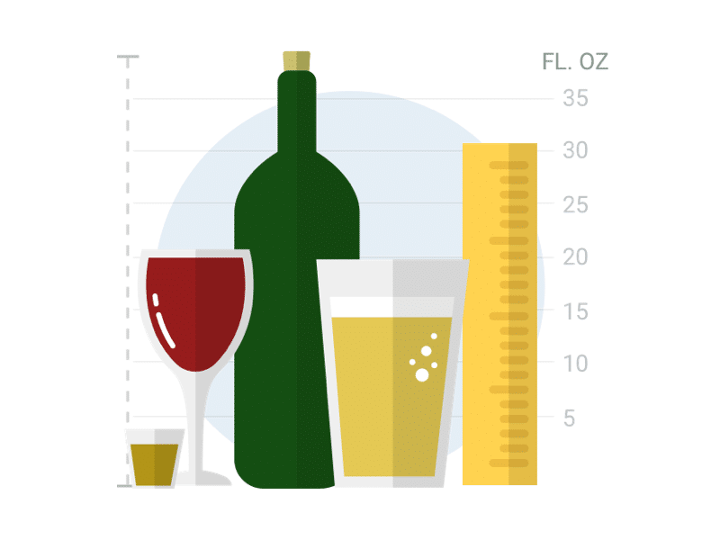 Measure Your Drinks