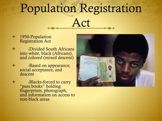 Population Registration Act