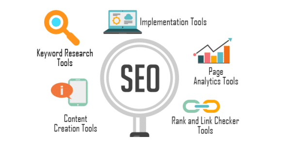 Keyword Analysis - SEO
