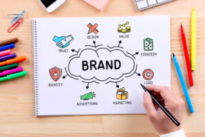 Why branding is imperative for small businesses to succeed