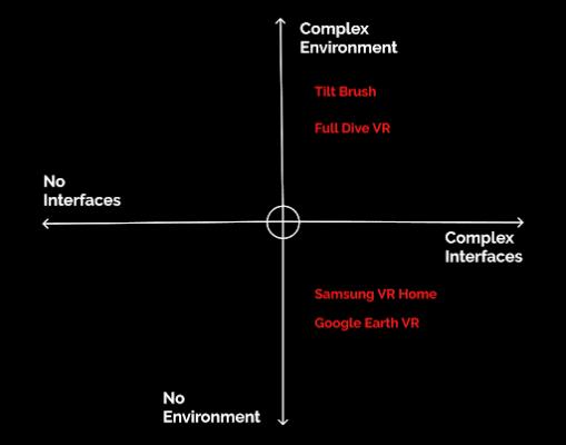 Defining VR App